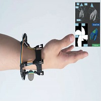 3-D hand pose estimation using a wrist-worn camera !!
