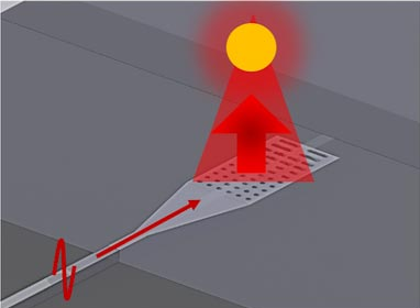 MIT Researchers have Built a Powerful Nanoscale Flashlight on a Chip