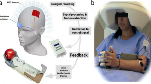 Imagery based BMI system for people with paralysis